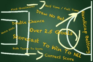 football-betting-odds-software
