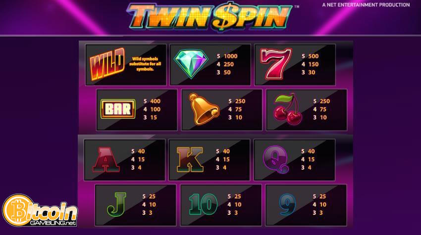 Twin_Spin_Slots_Paytable
