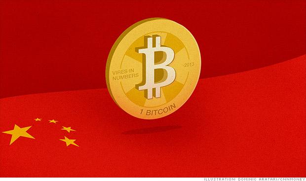 bitcoin drop china